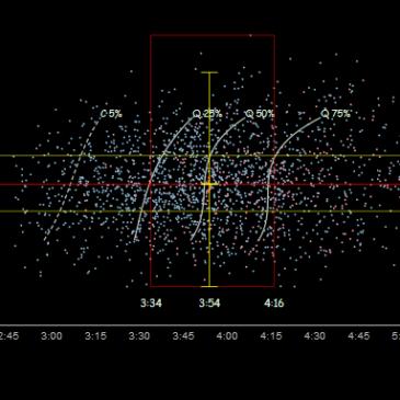 Visualiser et explorer autrement les résultats des courses à pied ?