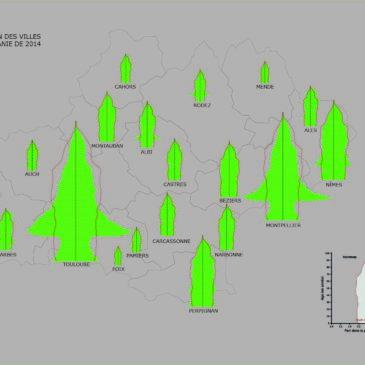Une dataviz sur mesure pour explorer les données de la population d'Occitanie